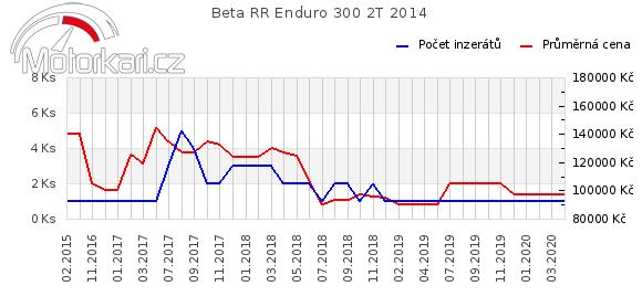 Beta RR Enduro 300 2T 2014