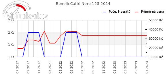 Benelli Caffé Nero 125 2014