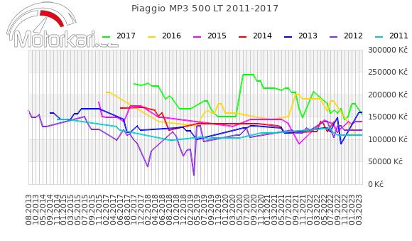 Piaggio MP3 500 LT 2011-2017
