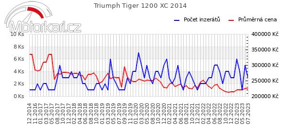 Triumph Tiger Explorer XC 2014