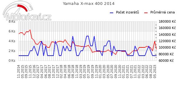 Yamaha X-max 400 2014