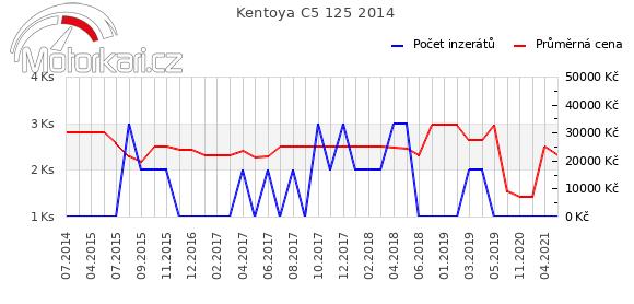 Kentoya C5 125 2014