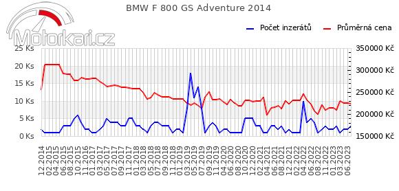BMW F 800 GS Adventure 2014