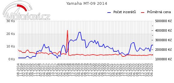 Yamaha MT-09 2014