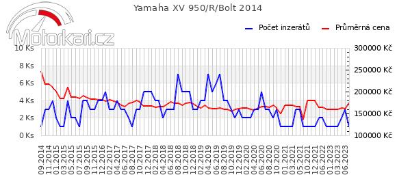 Yamaha XV 950/R/Bolt 2014