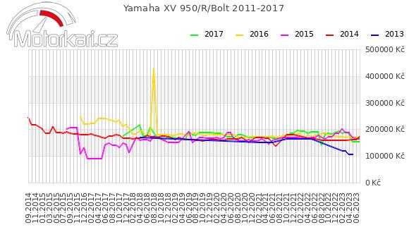 Yamaha XV 950/R/Bolt 2011-2017