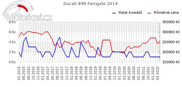 Ducati 899 Panigale 2014