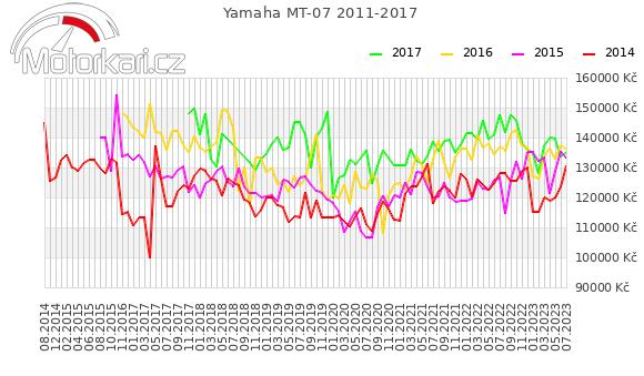 Yamaha MT-07 2011-2017
