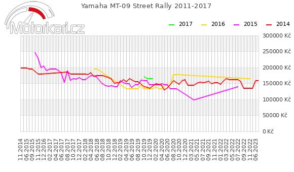 Yamaha MT-09 Street Rally 2011-2017