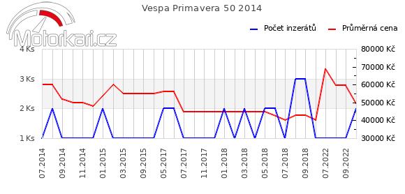 Vespa Primavera 50 2014