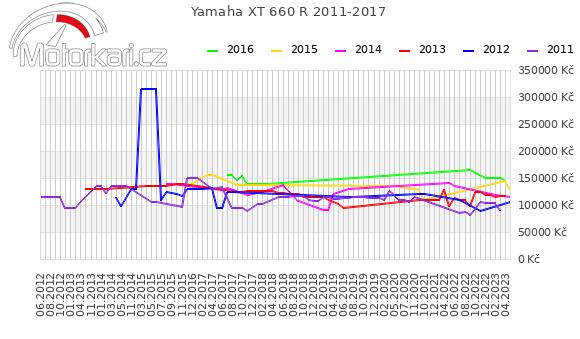 Yamaha XT 660 R 2011-2017