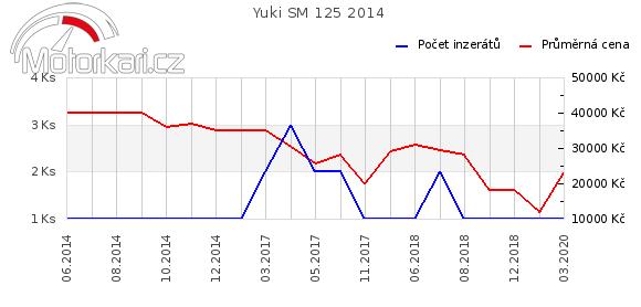 Yuki SM 125 2014