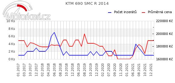 KTM 690 SMC R 2014