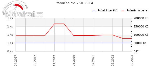 Yamaha YZ 250 2014