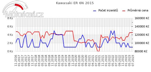 Kawasaki ER 6N 2015