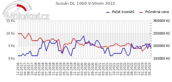 Suzuki DL 1000 V-Strom 2015
