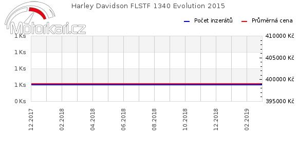 Harley Davidson FLSTF 1340 Evolution 2015