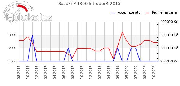 Suzuki M1800 IntruderR 2015