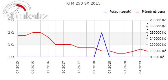 KTM 250 SX 2015