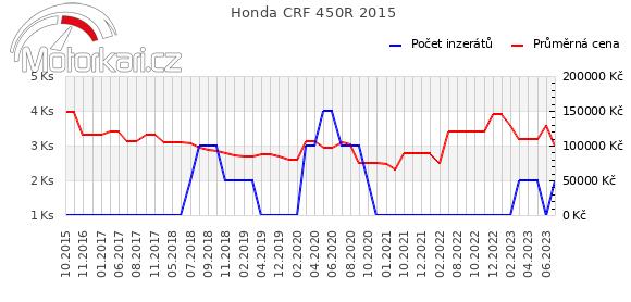 Honda CRF 450R 2015