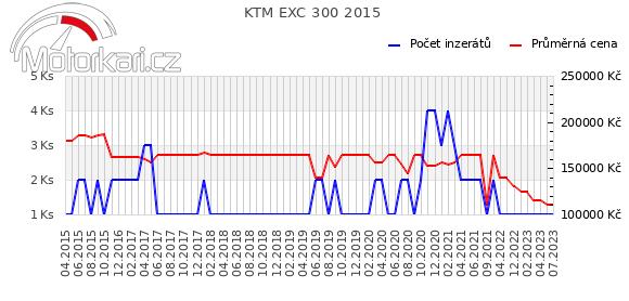 KTM EXC 300 2015