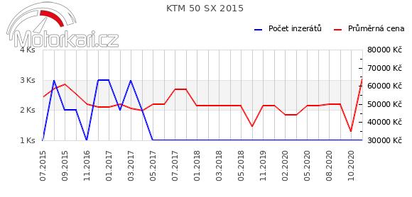 KTM 50 SX 2015