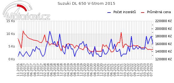 Suzuki DL 650 V-Strom 2015
