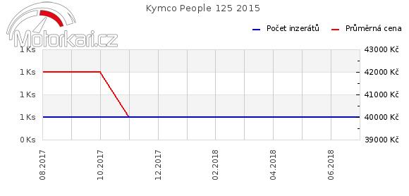 Kymco People 125 2015