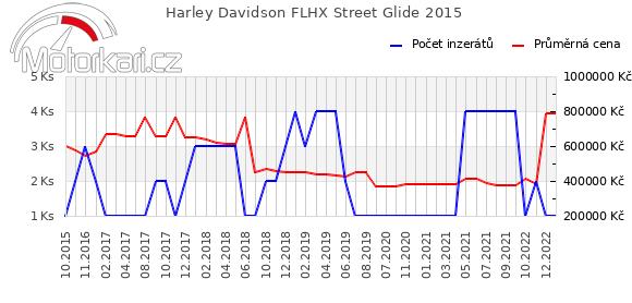Harley Davidson FLHX Street Glide 2015