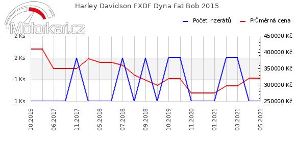 Harley Davidson FXDF Dyna Fat Bob 2015