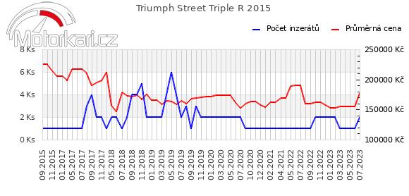 Triumph Street Triple R 2015
