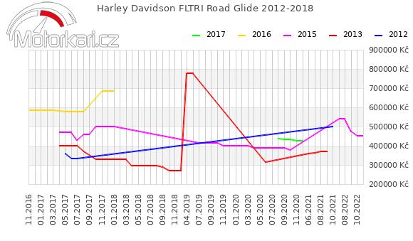 Harley Davidson FLTRI Road Glide 2012-2018