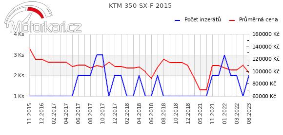 KTM 350 SX-F 2015