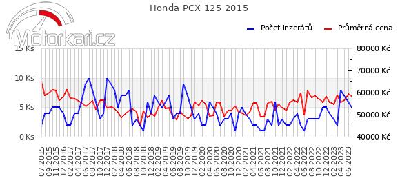 Honda PCX 125 2015