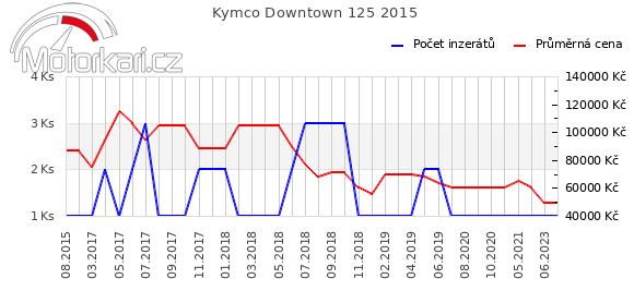 Kymco Downtown 125 2015