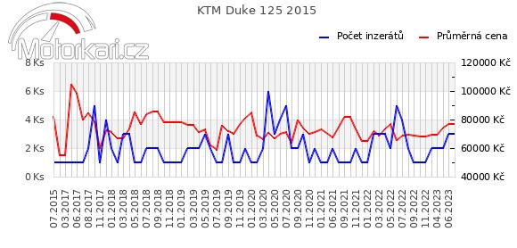 KTM Duke 125 2015