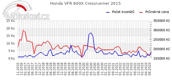 Honda VFR 800X Crossrunner 2015