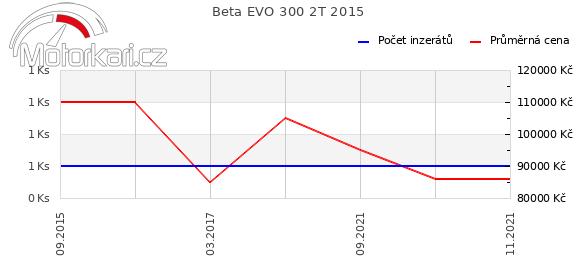 Beta EVO 300 2T 2015