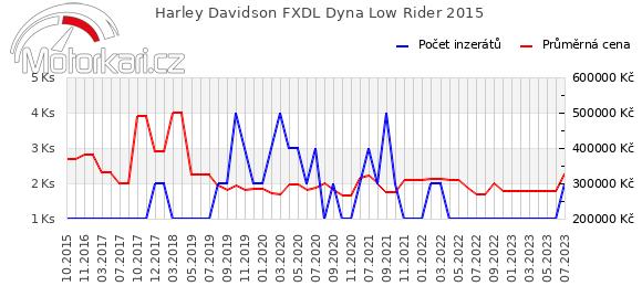 Harley Davidson FXDL Dyna Low Rider 2015