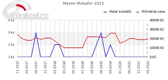 Maxon Matador 2015