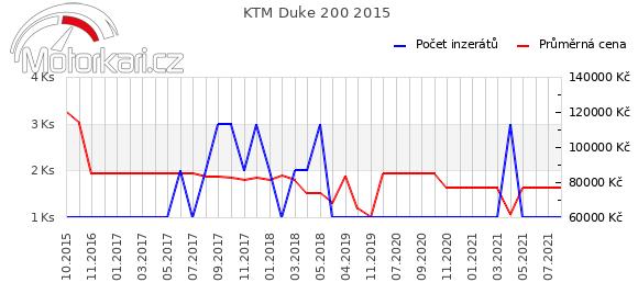 KTM Duke 200 2015