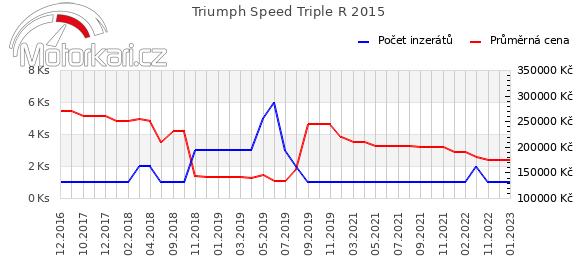 Triumph Speed Triple R 2015