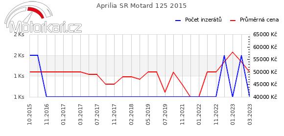 Aprilia SR Motard 125 2015