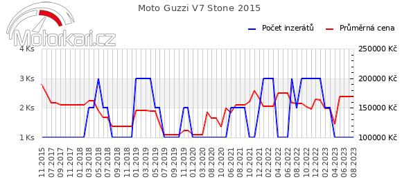 Moto Guzzi V7 Stone 2015