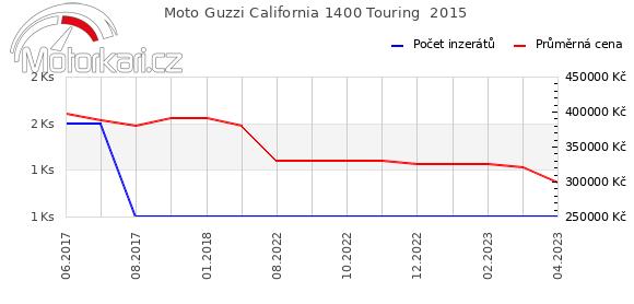 Moto Guzzi California 1400 Touring  2015