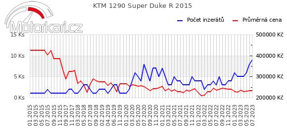 KTM 1290 Super Duke R 2015