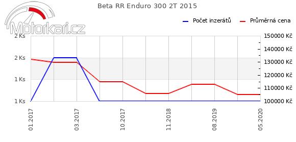 Beta RR Enduro 300 2T 2015