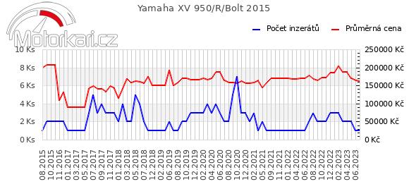 Yamaha XVS 950A Midnight Star 2015