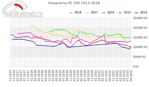 Husqvarna FE 350 2012-2018