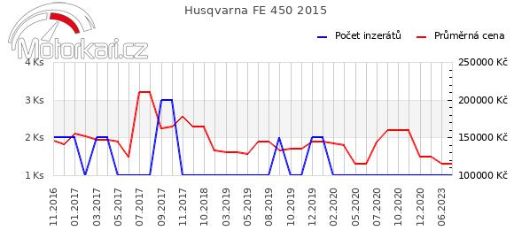 Husqvarna FE 450 2015